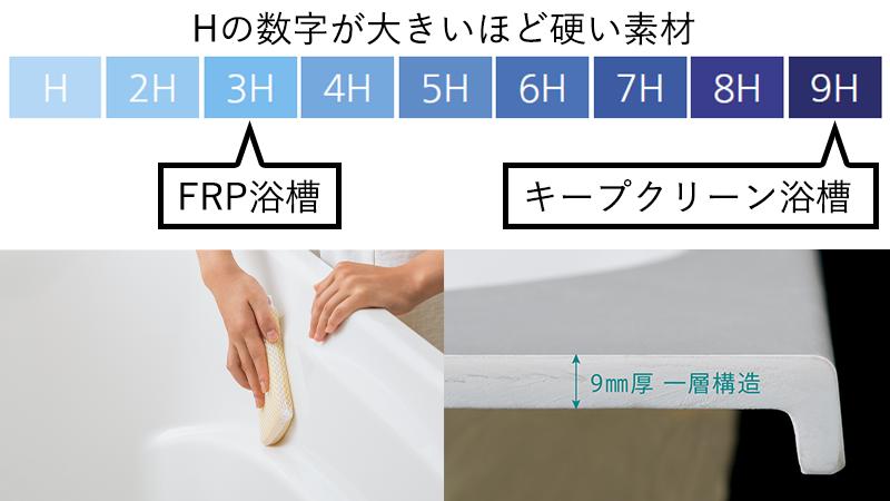 キープクリーン浴槽は硬い素材を使用